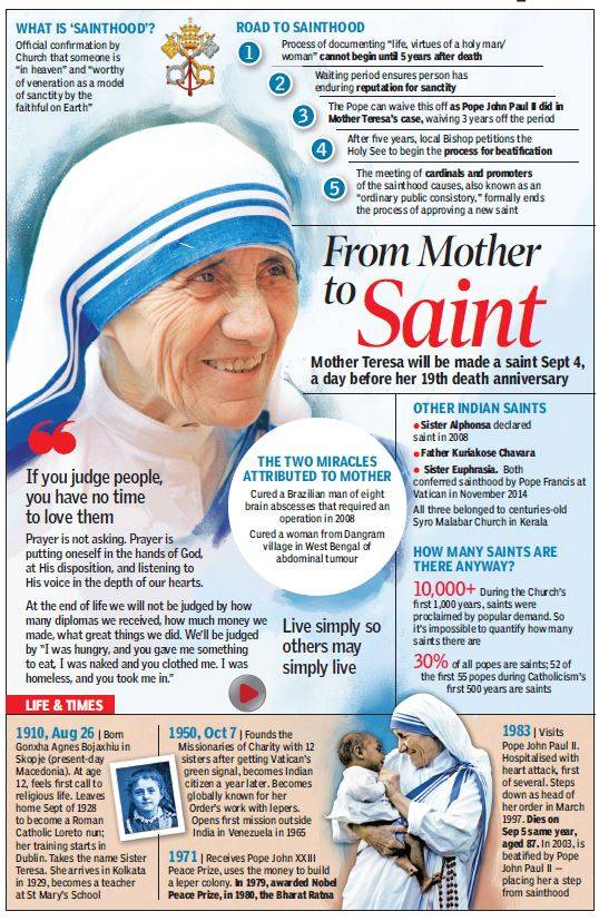 Image result for mother teresa canonization
